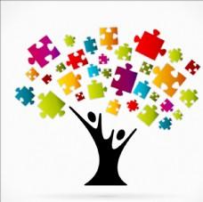 商业信息抽象树