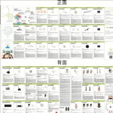 智能家居产品手册