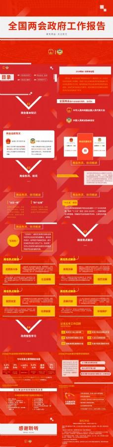 共产党风两会政府工作报告PPT模板